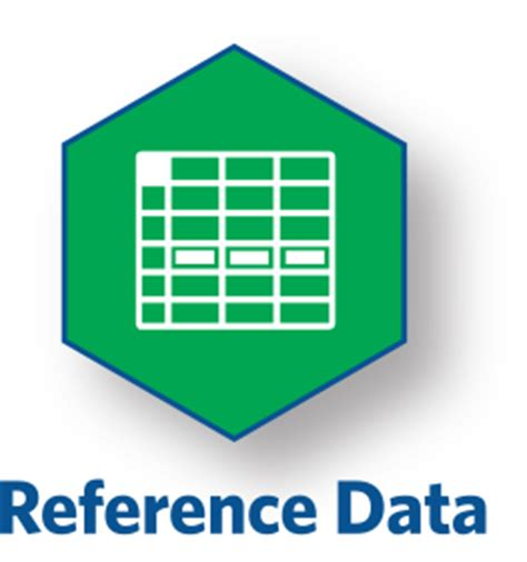 Technical report writing referencing